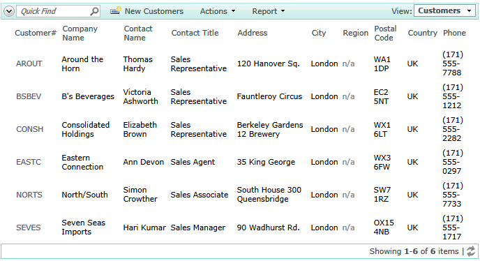 Customers from the United Kingdom located in the city of London.