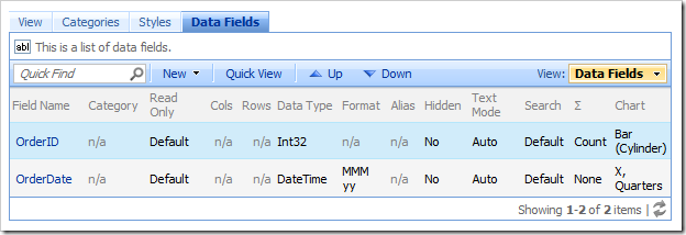 Chart view data fields configured to display a total count of orders broken down by order date quarters