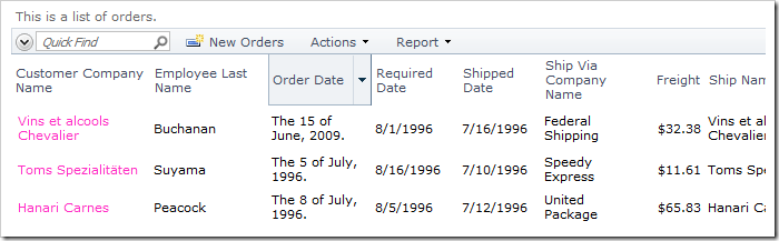 Order Date with custom date format strings.