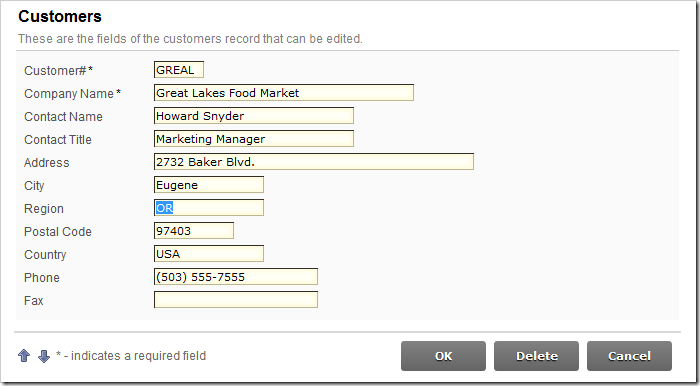 Customer from USA does have an editable Region data field.