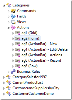 Relevant action group node selected in the Project Explorer.
