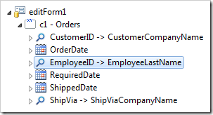 EmployeeId data field placed after OrderDate in the list of data fields in the Project Explorer.