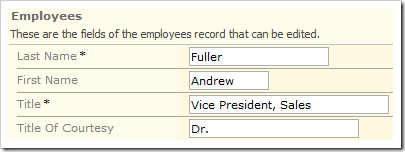Employees edit form with First Name not rendered as required. The Title field is marked as required.