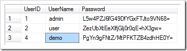 User password is 'hashed' when created in a user manager in a web app with custom membership and role provider