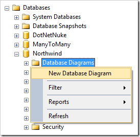 Creating a new database diagram for 'Northwind' database in SQL Server Management Studio.