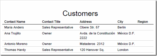 Customers report with default header text of 'Customers' at the top of the page.