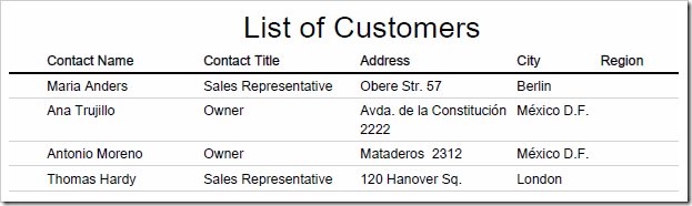 Customers report with customized header text of 'Report of All Customers' at the top of the page.