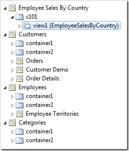 The EmployeeSalesByCountry controller has been added to the page as a data view.