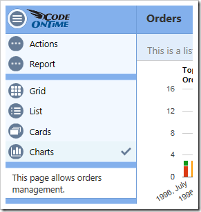 Selecting the Charts data presentation style from the sidebar.
