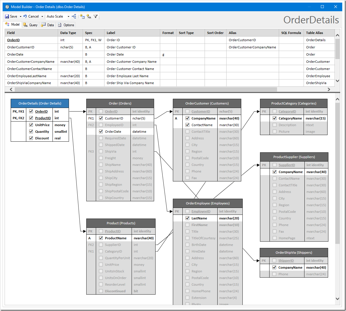 example of the default data model for Order Details table of Northwind database